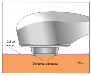 PAM détecteurs